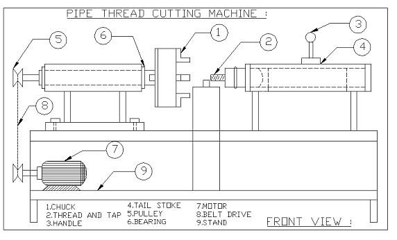 pipethreadcuttingmachinemechanicalProject