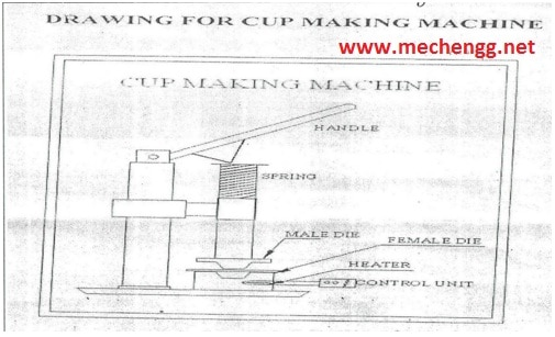 Drawing Of Cup Making Machine