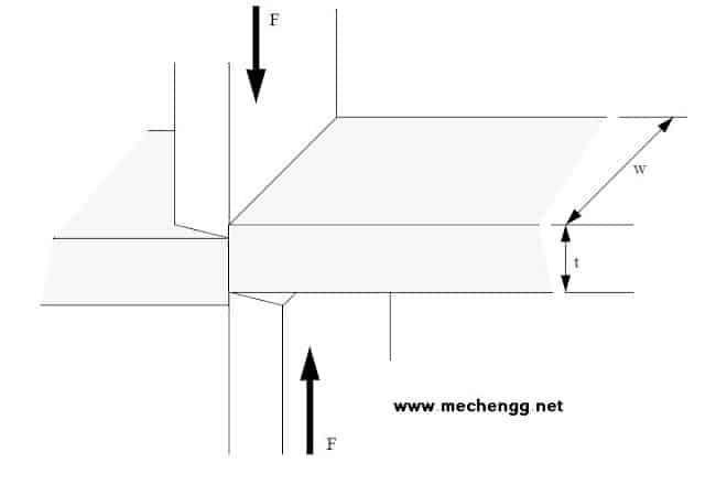 shearing machine working mechanism