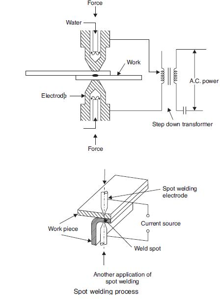 wiring diagram for spot welder