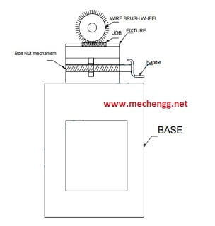 Fabrication of Welding Slag Cleaning Machine