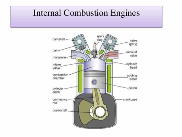 Reciprocating ,Single Cylinder, four stroke-Petrol Engine
