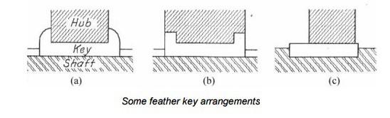 Feather Key