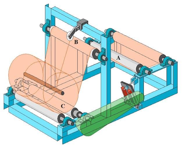 Paper Cutting And Rewinding Machine