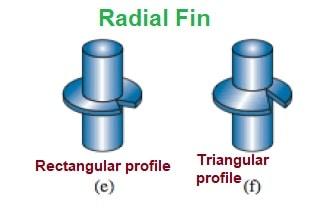 Radial fin