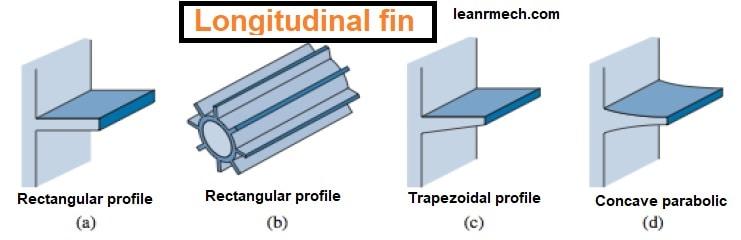 longitudinal fin