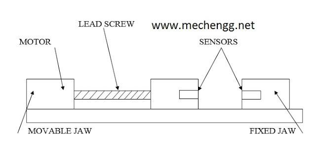 Sensor Operated Vice
