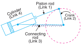 oscillatory engine