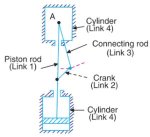 Pendulum Engine