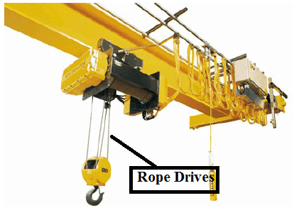 Rope Drive Example
