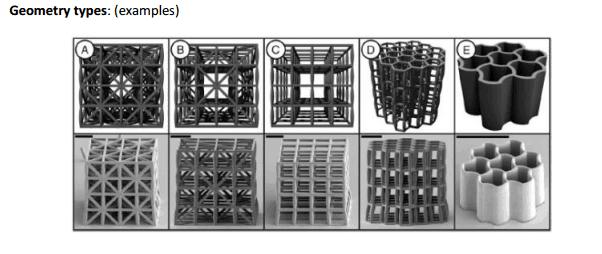 Structural analysis of 3D printed structures
