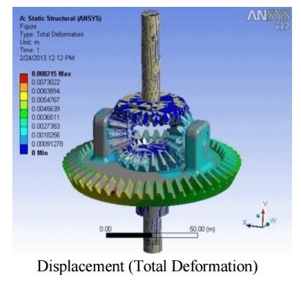 DIFFERENTIAL ANALYSIS  FULL REPORT DOWNLOAD-min