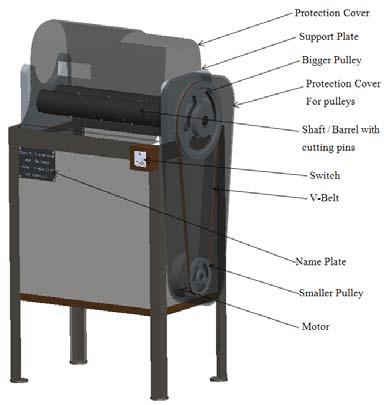 Design and fabrication of coconut dehusking machine