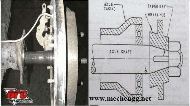 Semi Floating rear axle-Types Of Rear axle