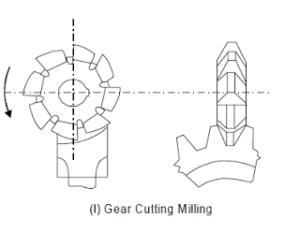 Gear cutting Milling Operation