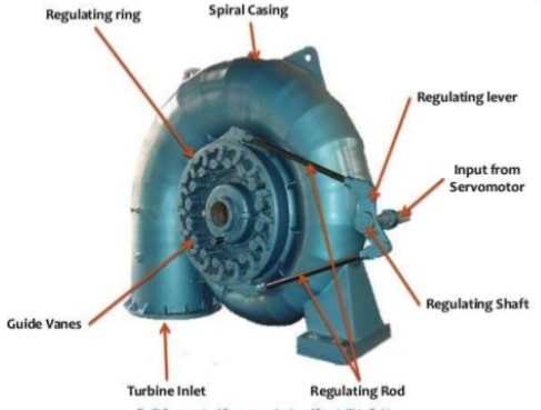 parts of fransis turbine