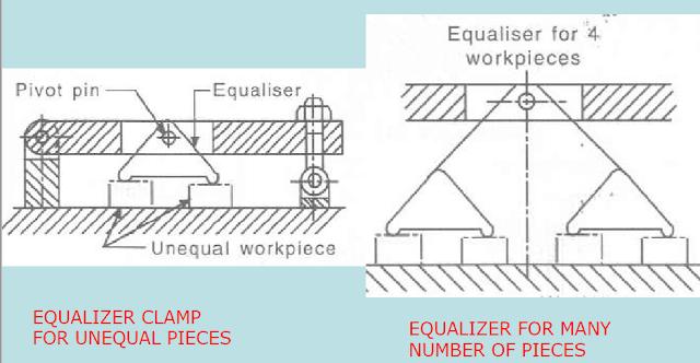 EQUALISER CLAMP