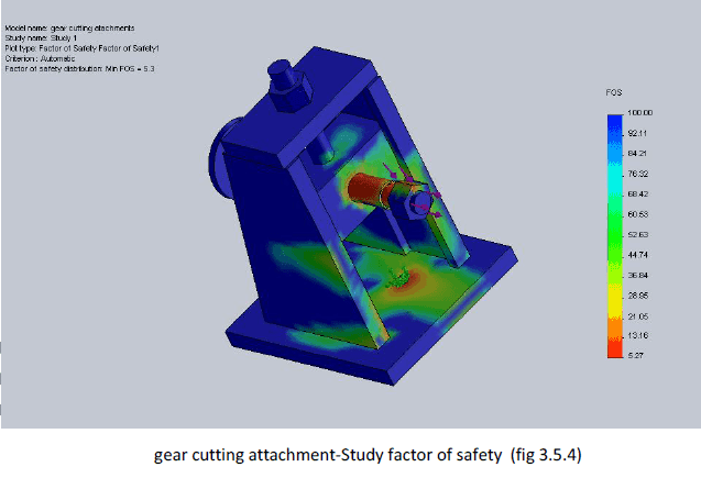 Design and Fabrication Of Gear cutting attachment on lathe machine-ansys model
