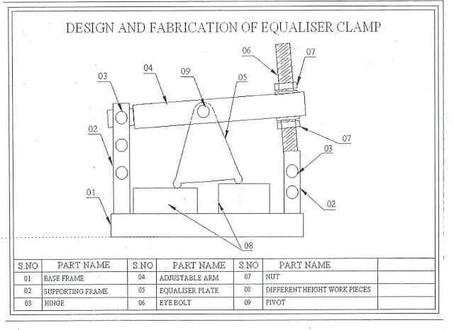 DESIGN AND FABRICATION OF EQUALISER CLAMP