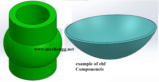 Example Of Electro Hydro Forming Components