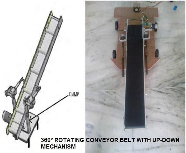 360° ROTATING CONVEYOR BELT WITH UP-DOWN MECHANISM