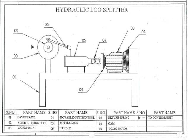 Design And Fabrication Of Hydraulic Log Splitter