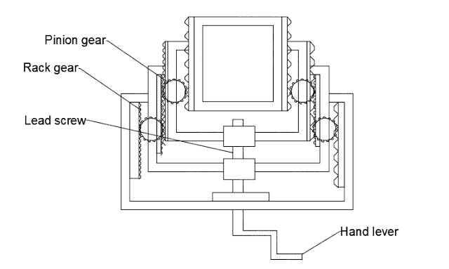 Telescopic Cylinder Using Rack And Pinion Mechanism