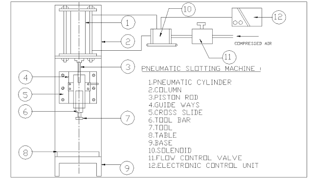 Design and Fabrication Of Pneumatic Slotting machine