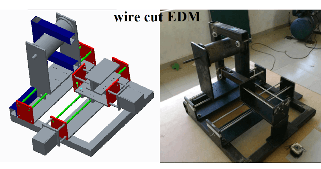 Development of For Wire Electrical Discharge Machining (WEDM)