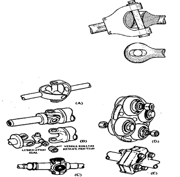 types of universal joint