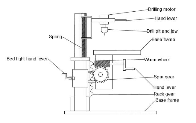DesignandfabricationofTableliftingmechanismforuprightdrillingmachines