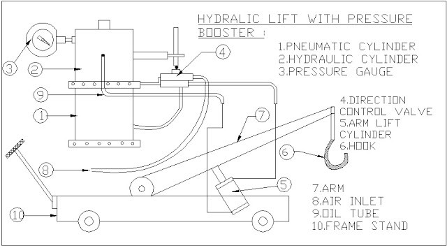 HYDRAULIC LIFT WITH POWER BOOSTER