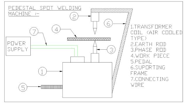 Pedestal Spot Welding Machine Mechanical Project