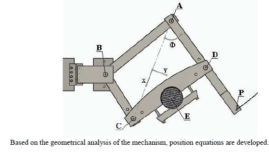 The Mechanism and Kinematics of a Pantograph Milling Machine