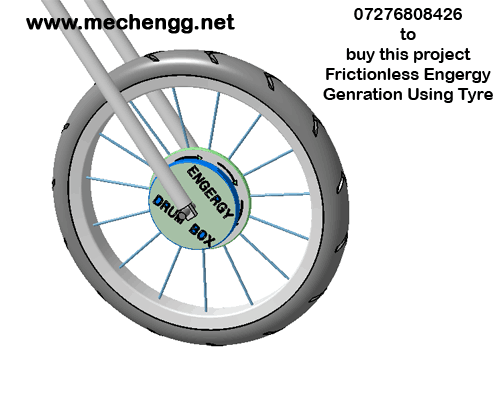 Friction less Energy Generation with Tyre