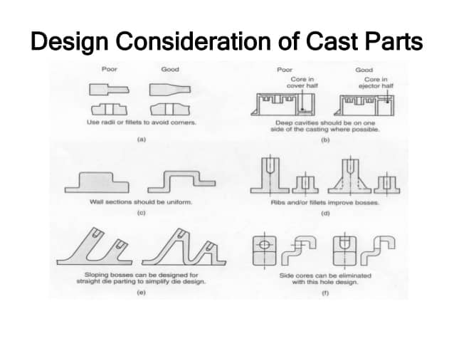 Design Consideration In Casting