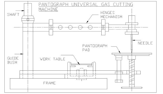 PANTOGRAPH UNIVERSAL GAS CUTTING MACHINE