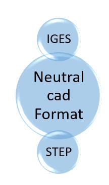 IGES VS STEP File FormatIGES VS STEP File Format