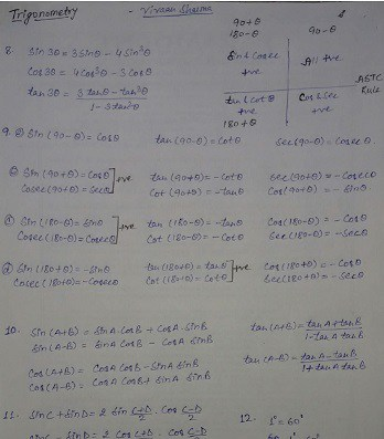 Mathematics Handwritten Notes For All Competitive Examination