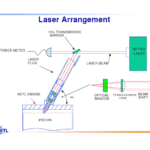 Seminar On Laser Ignition System Report Download
