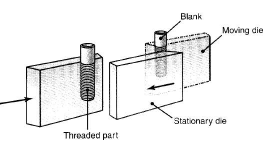 Flat Thread Rolling Processes