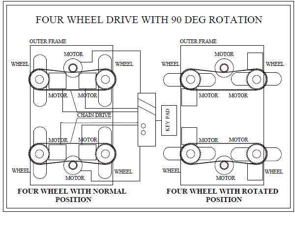 DRAWING FOR 90 DEGREE TURNING STEERING MECHANISM