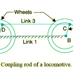 diagram of double crank mechanism