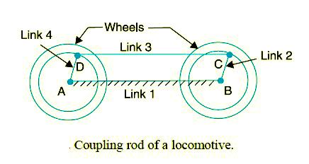 diagram of double crank mechanism