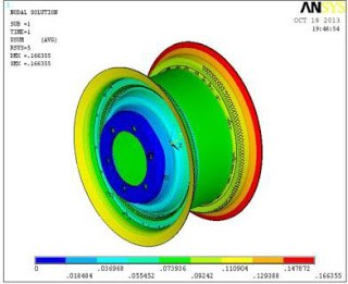 Design and Analysis of Wheel Rim Using Finite Element Method