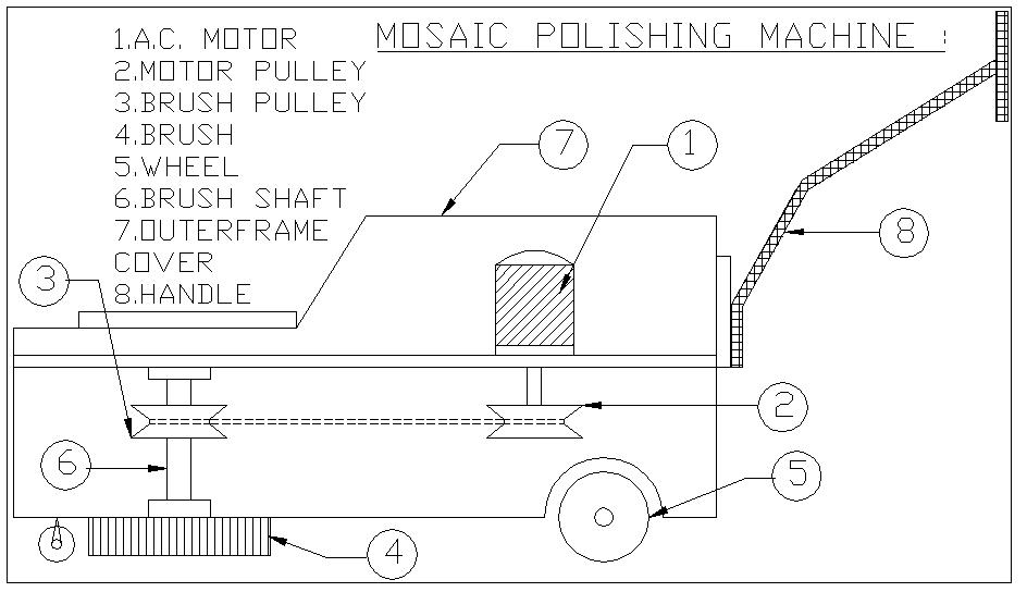 Fabrication of Mosaic Polishing Machine