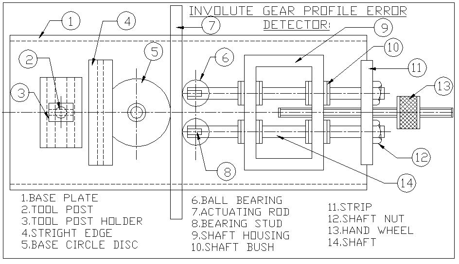design and fabrication of involute gear profile error detector