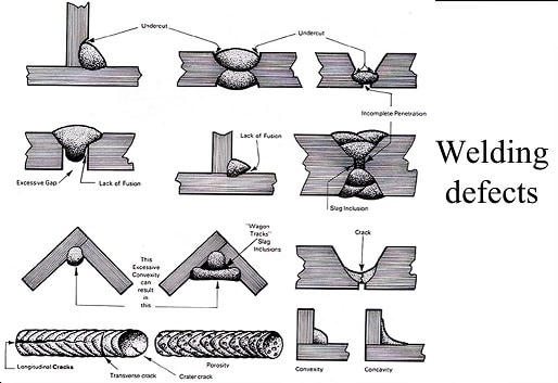 7 Most Common Defects In Welding And Its Causes