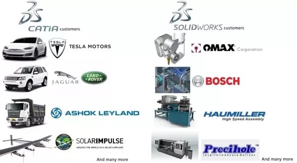catia vs solidworks -which is better difference