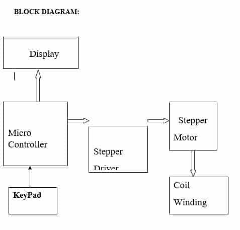 block diagram of coil winding machine